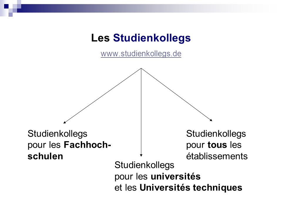 Les Studienkollegs Studienkollegs Studienkollegs