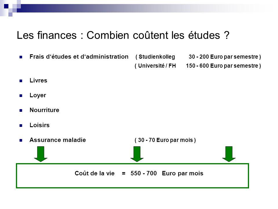 Les finances : Combien coûtent les études