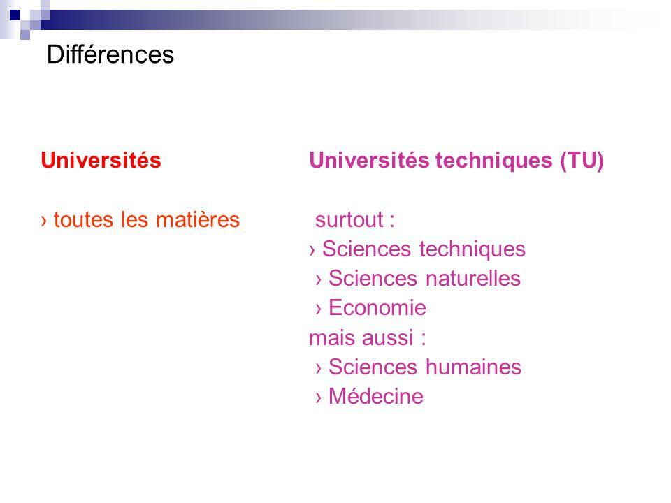 Différences Universités Universités techniques (TU)