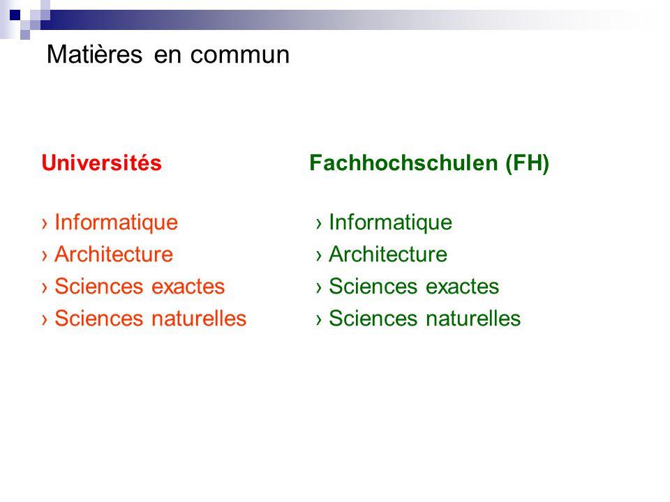 Matières en commun Universités Fachhochschulen (FH)