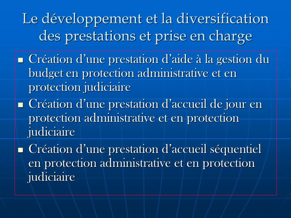 Le développement et la diversification des prestations et prise en charge