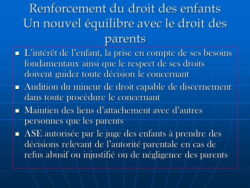 Renforcement du droit des enfants Un nouvel équilibre avec le droit des parents