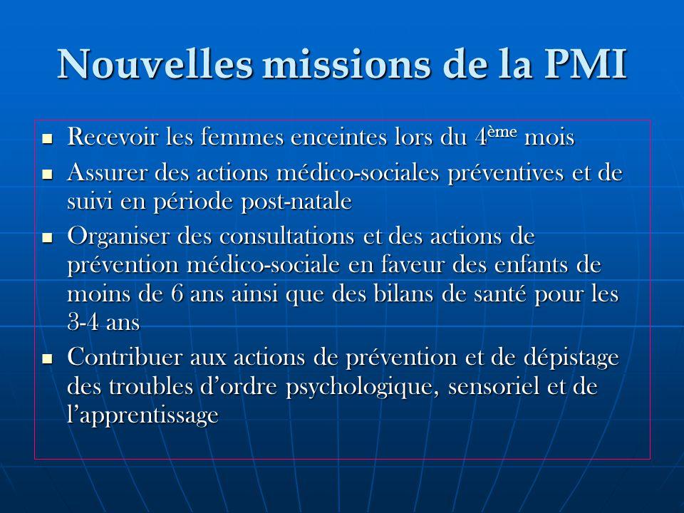 Nouvelles missions de la PMI