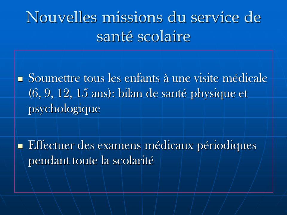 Nouvelles missions du service de santé scolaire