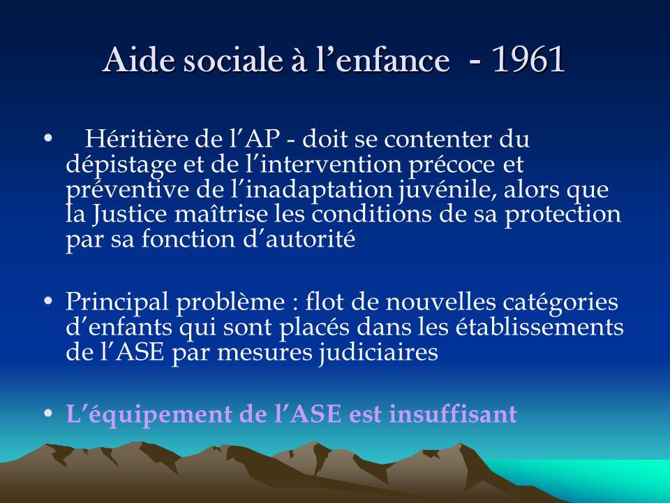 Aide sociale à l'enfance - 1961