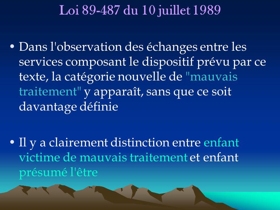 Loi 89-487 du 10 juillet 1989