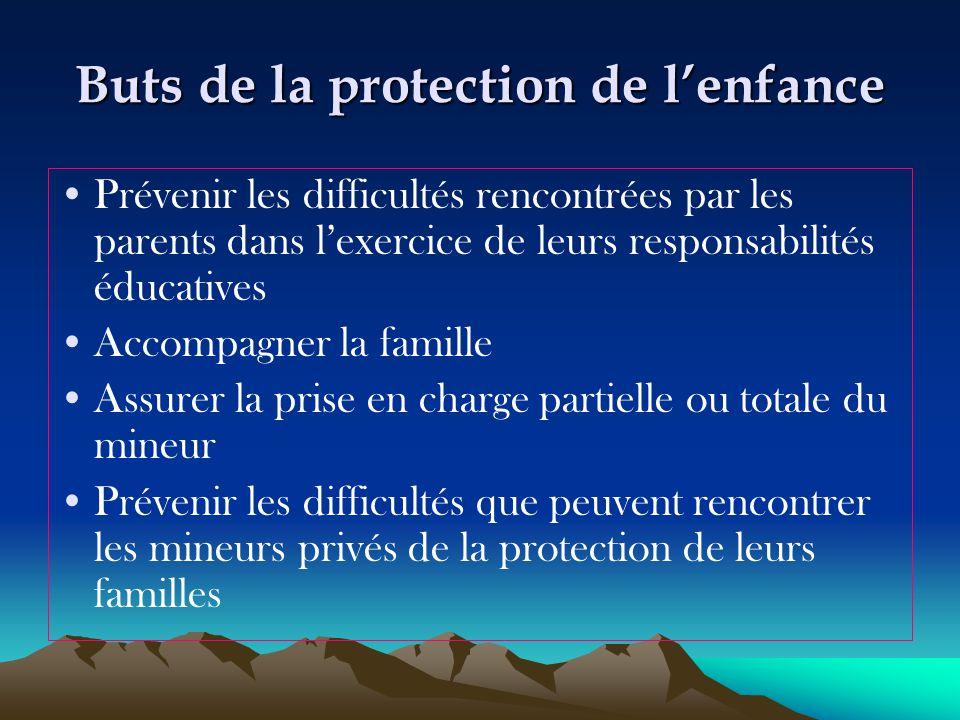 Buts de la protection de l'enfance