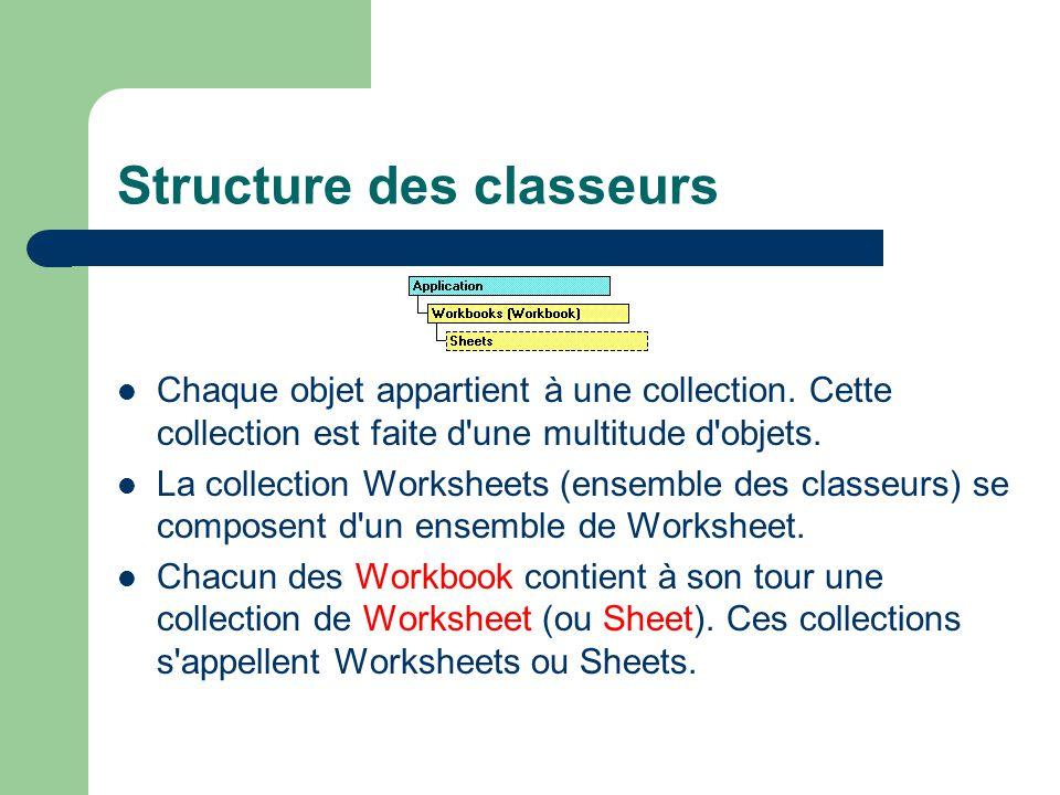 Structure des classeurs