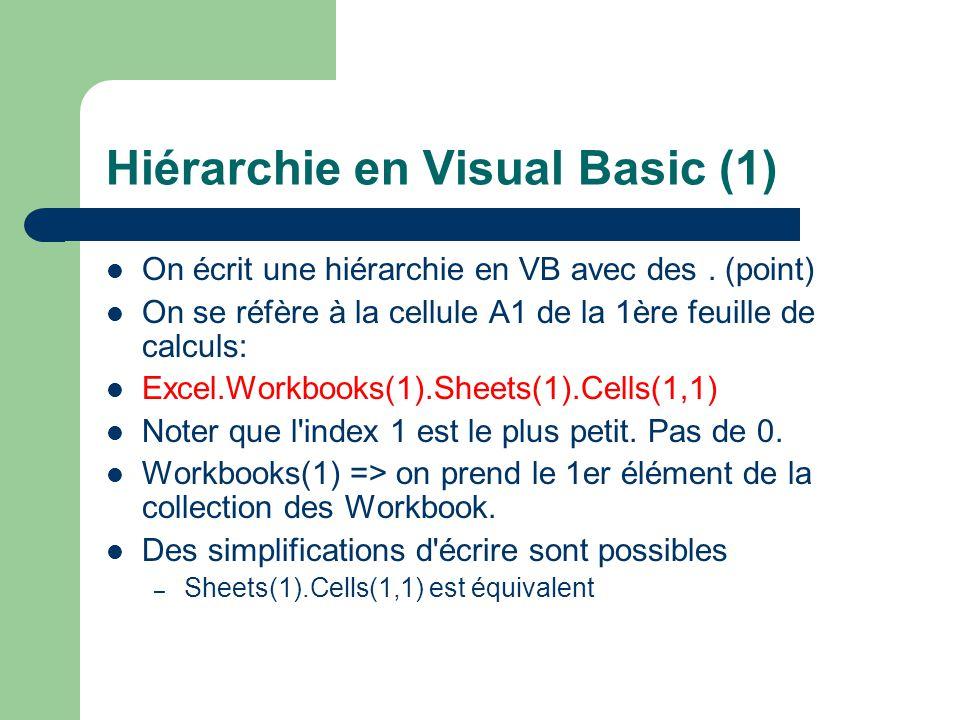 Hiérarchie en Visual Basic (1)