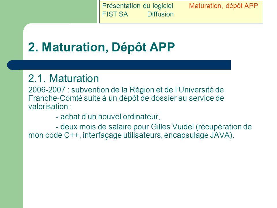 2. Maturation, Dépôt APP 2.1. Maturation