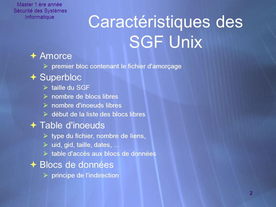 Caractéristiques des SGF Unix