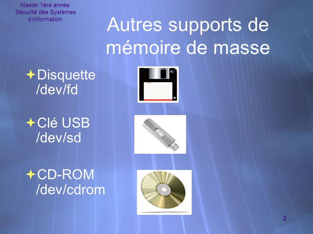 Autres supports de mémoire de masse