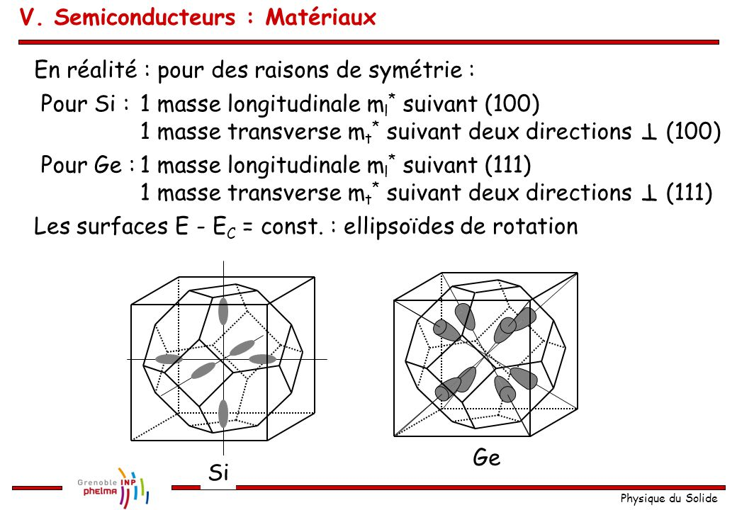 V. Semiconducteurs : Matériaux