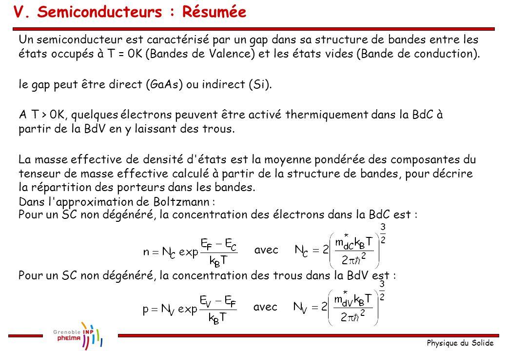 V. Semiconducteurs : Résumée