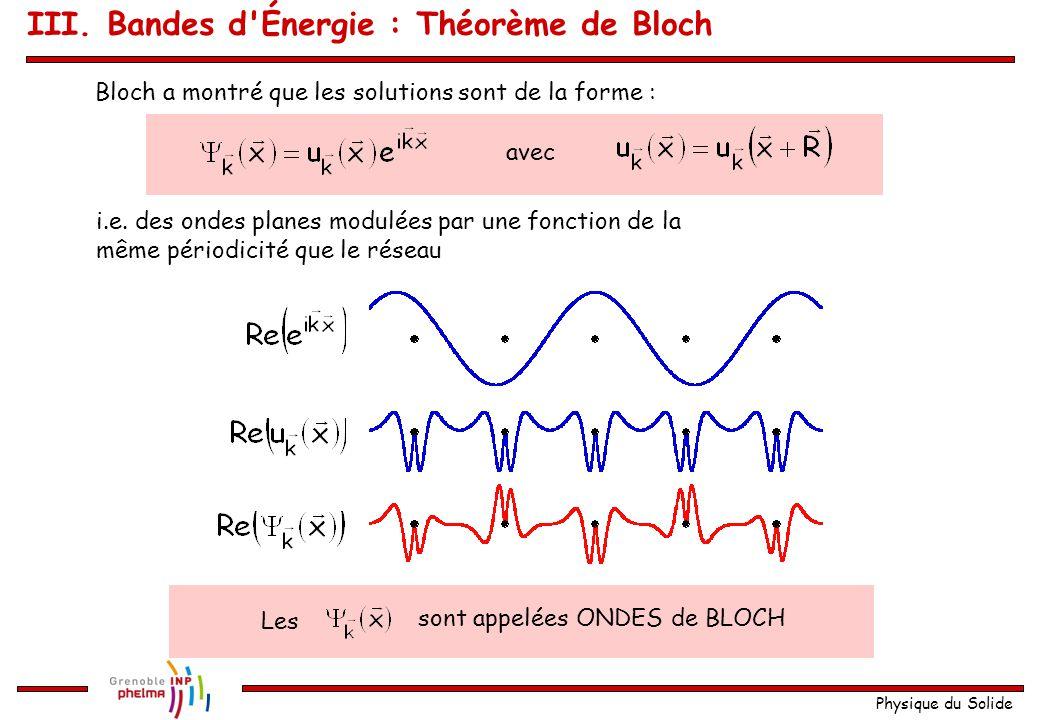 III. Bandes d Énergie : Théorème de Bloch