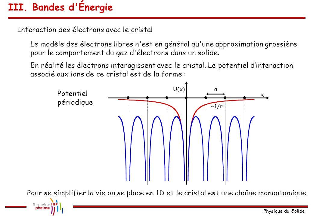III. Bandes d Énergie Interaction des électrons avec le cristal
