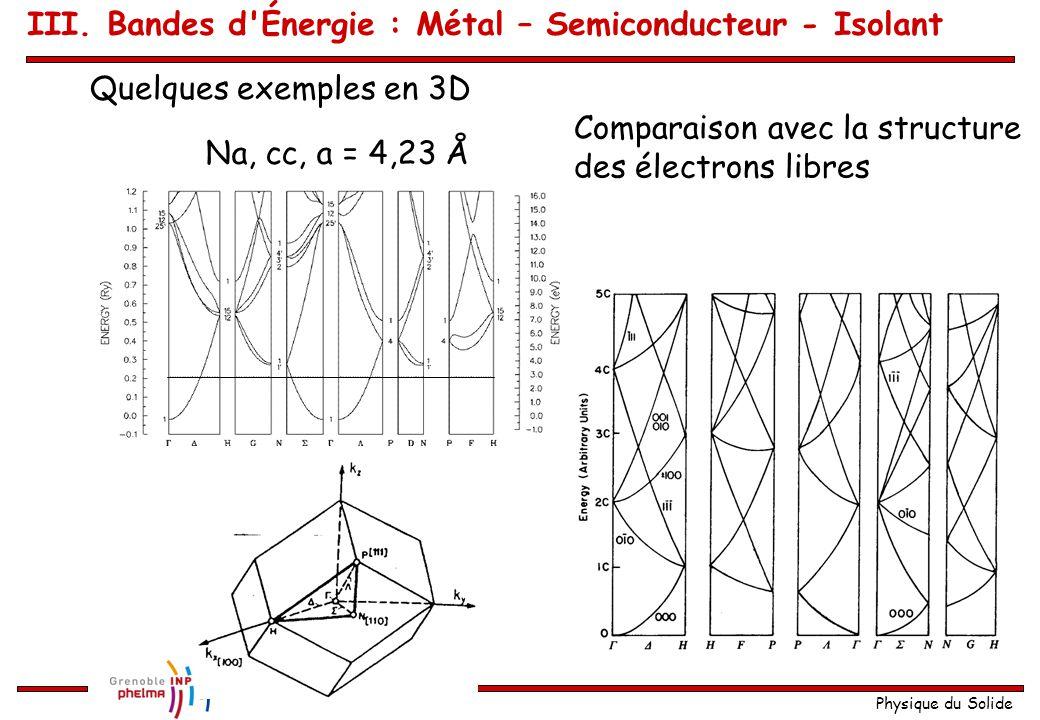 III. Bandes d Énergie : Métal – Semiconducteur - Isolant