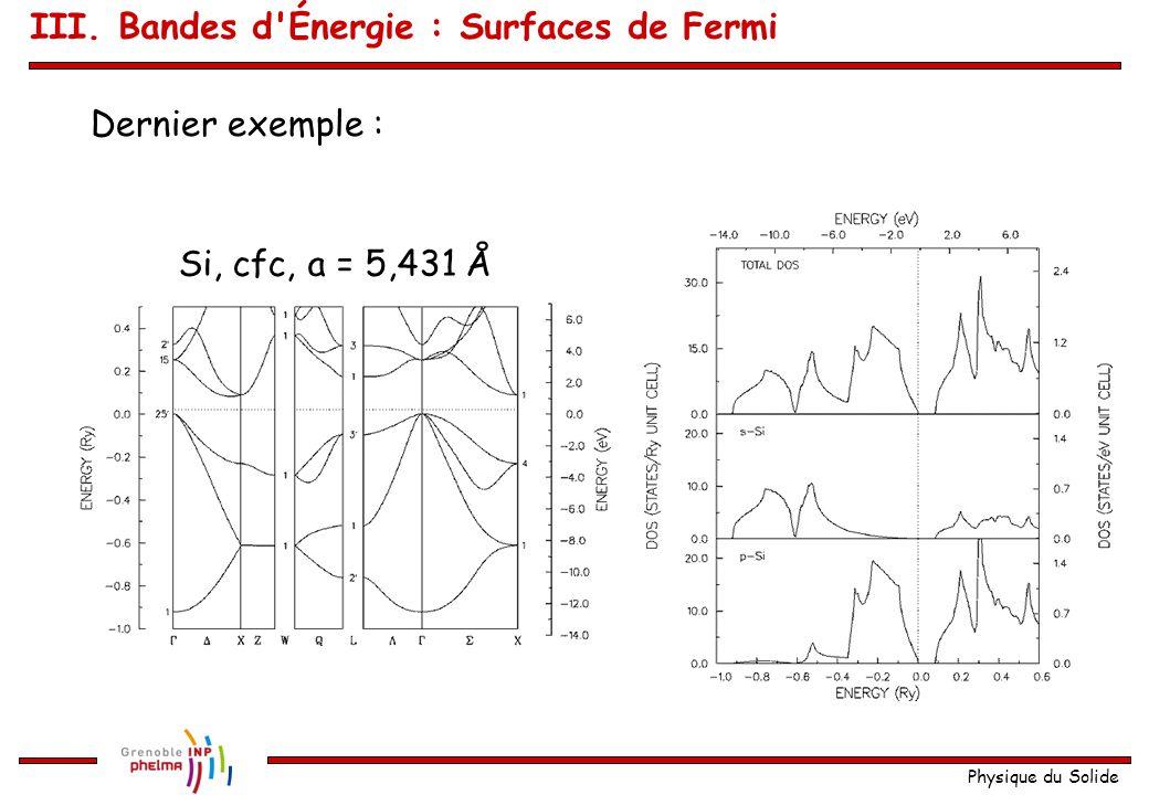 III. Bandes d Énergie : Surfaces de Fermi