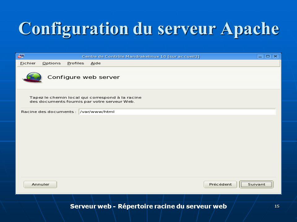 Configuration du serveur Apache