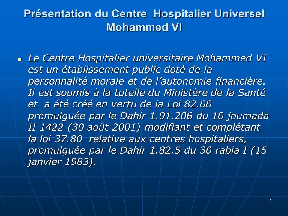 Présentation du Centre Hospitalier Universel Mohammed VI