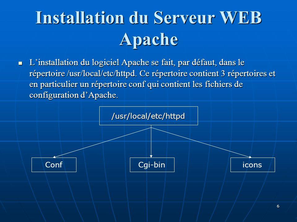 Installation du Serveur WEB Apache