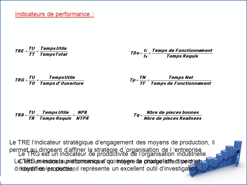 Indicateurs de performance :