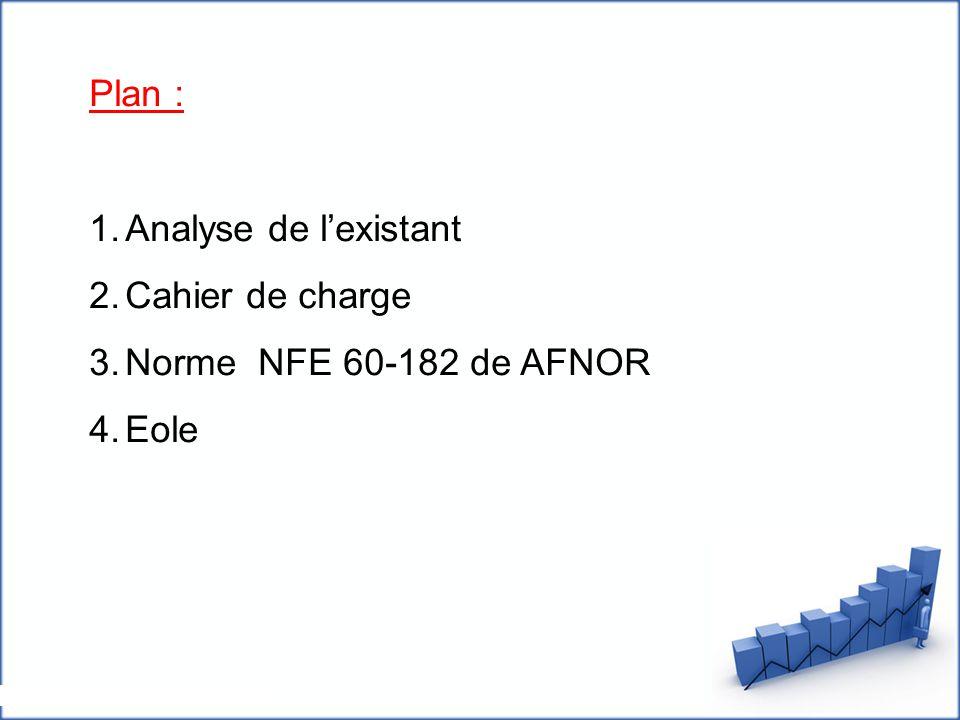 Plan : Analyse de l'existant Cahier de charge Norme NFE 60-182 de AFNOR Eole