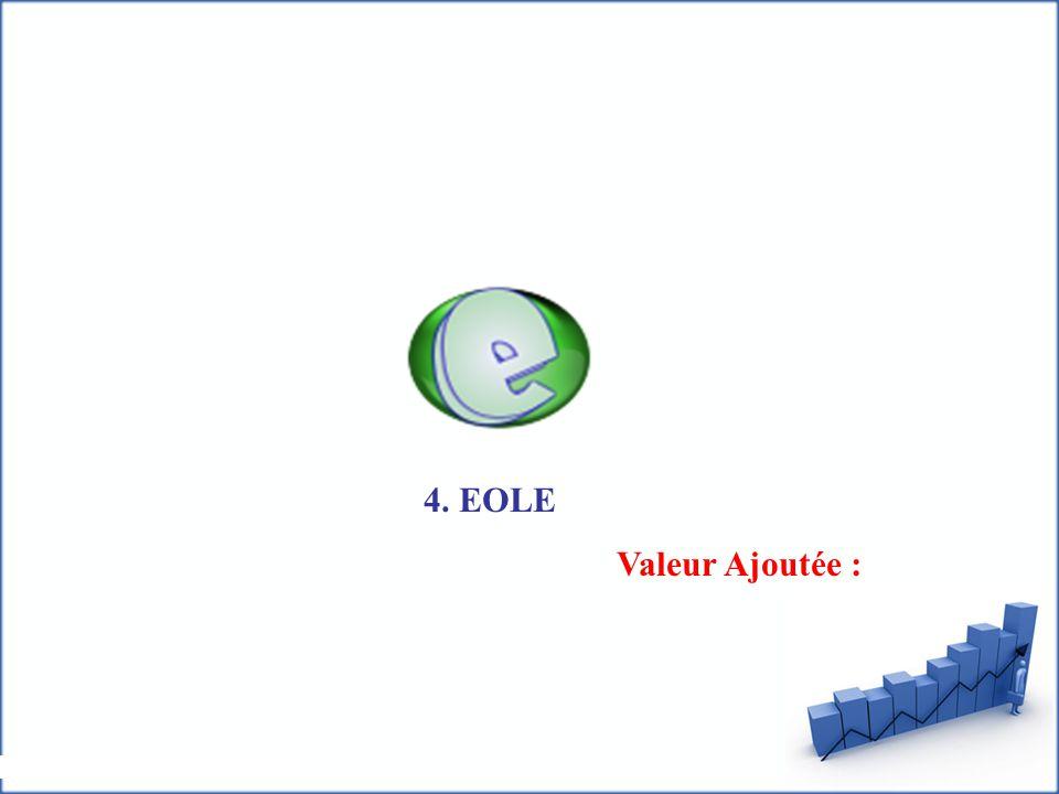 4. EOLE Valeur Ajoutée :