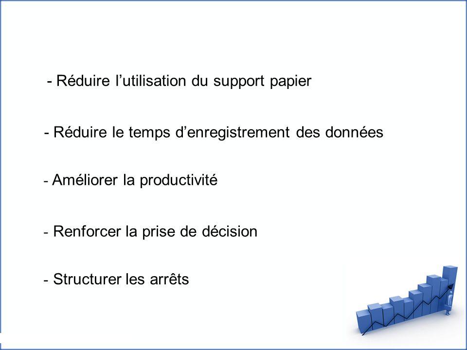 - Réduire l'utilisation du support papier