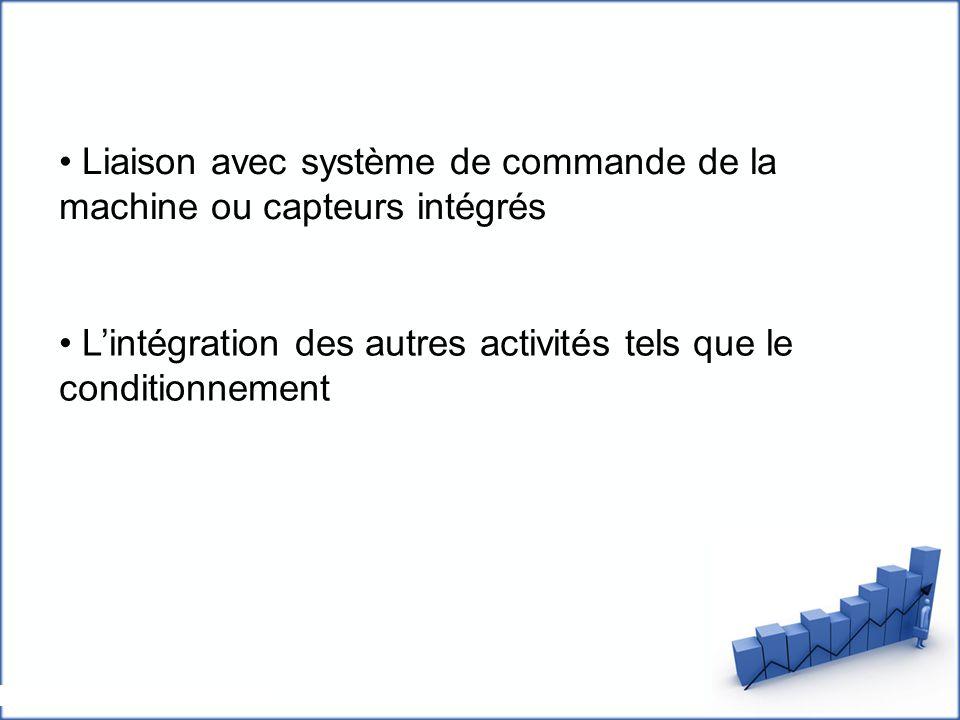 Liaison avec système de commande de la machine ou capteurs intégrés