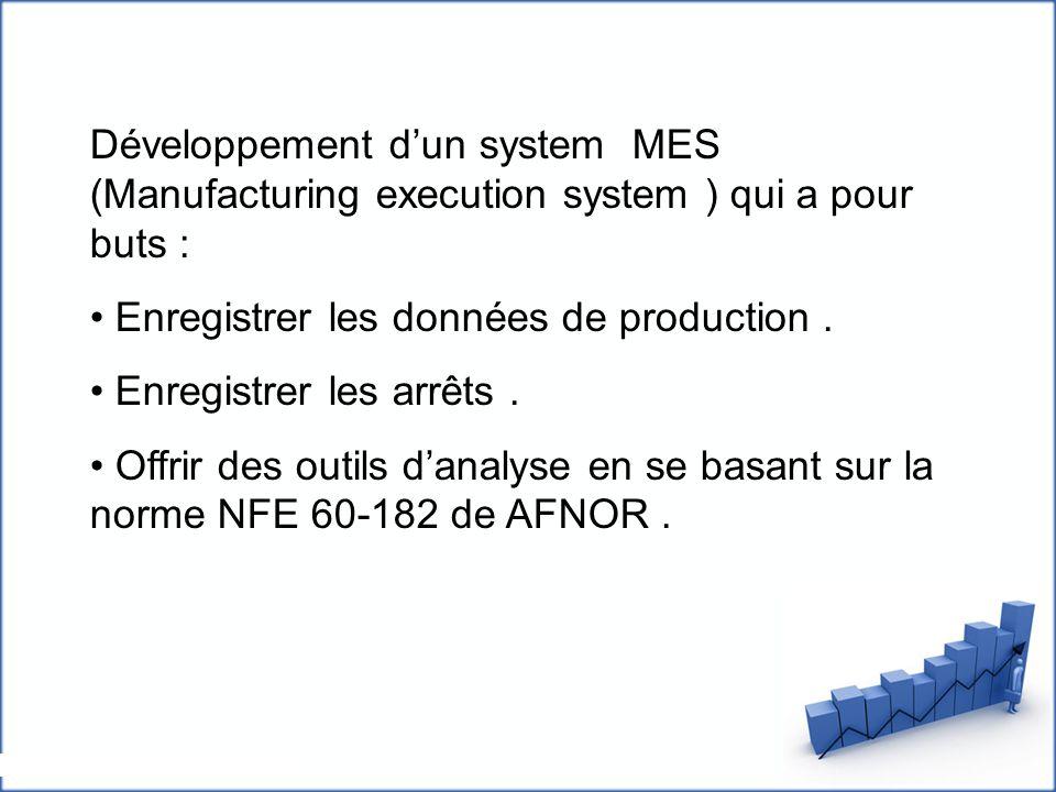 Développement d'un system MES (Manufacturing execution system ) qui a pour buts :