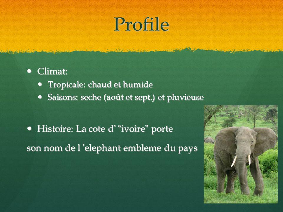 Profile Climat: Histoire: La cote d' ivoire porte