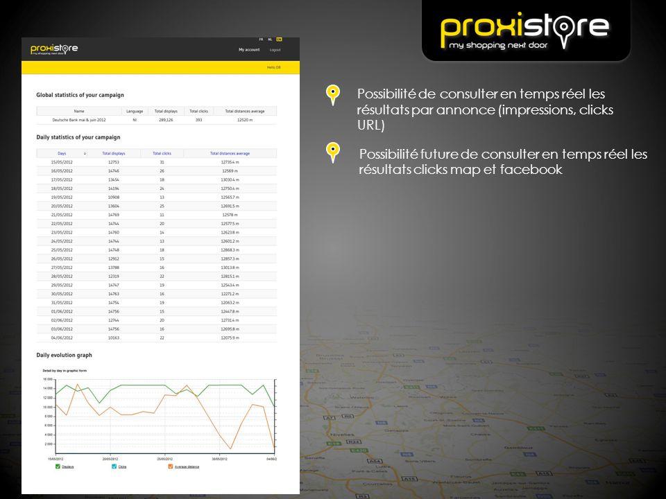 Possibilité de consulter en temps réel les résultats par annonce (impressions, clicks URL)
