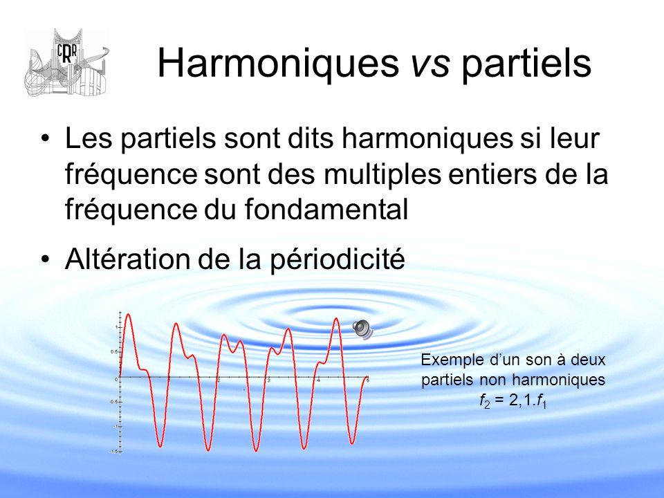 Harmoniques vs partiels