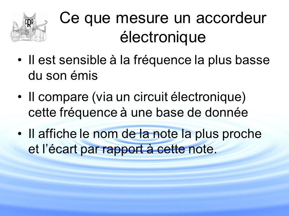 Ce que mesure un accordeur électronique