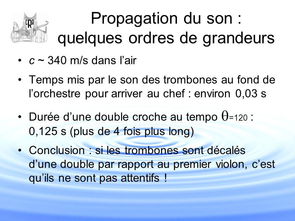 Propagation du son : quelques ordres de grandeurs