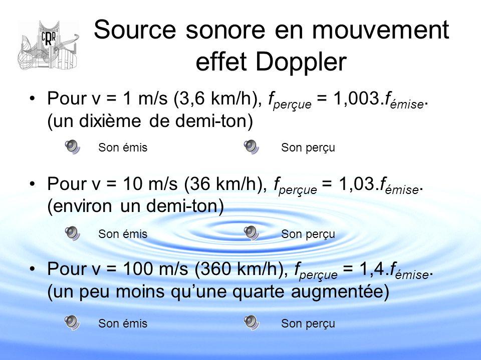 Source sonore en mouvement effet Doppler