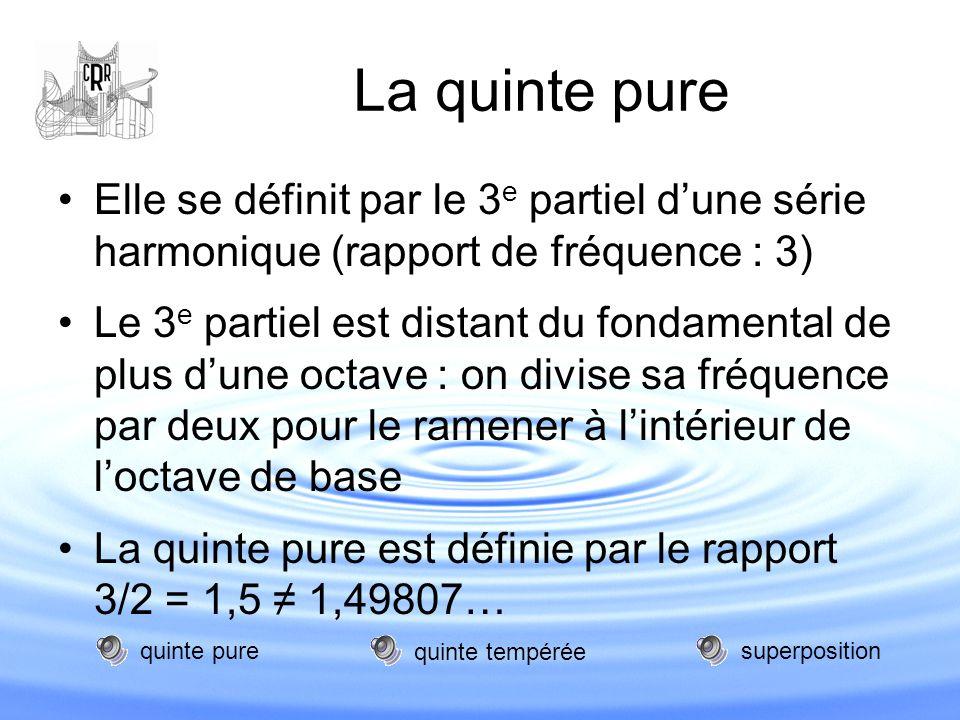 La quinte pure Elle se définit par le 3e partiel d'une série harmonique (rapport de fréquence : 3)