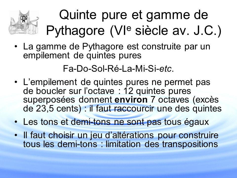 Quinte pure et gamme de Pythagore (VIe siècle av. J.C.)