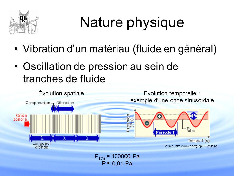Nature physique Vibration d'un matériau (fluide en général)