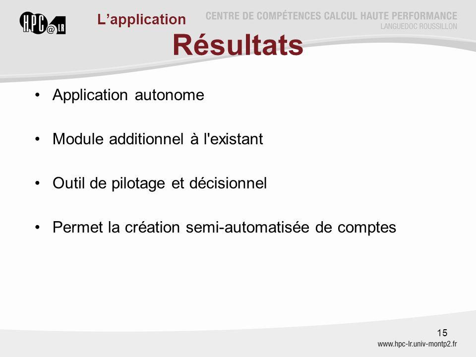 Résultats Application autonome Module additionnel à l existant