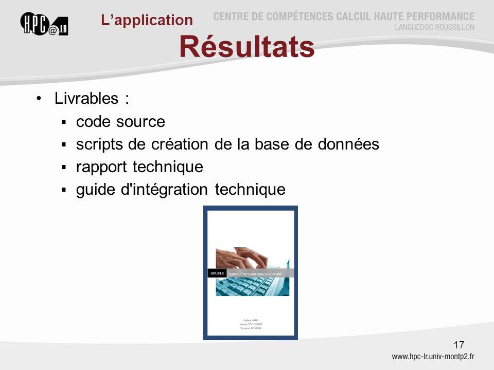 Résultats Livrables : code source