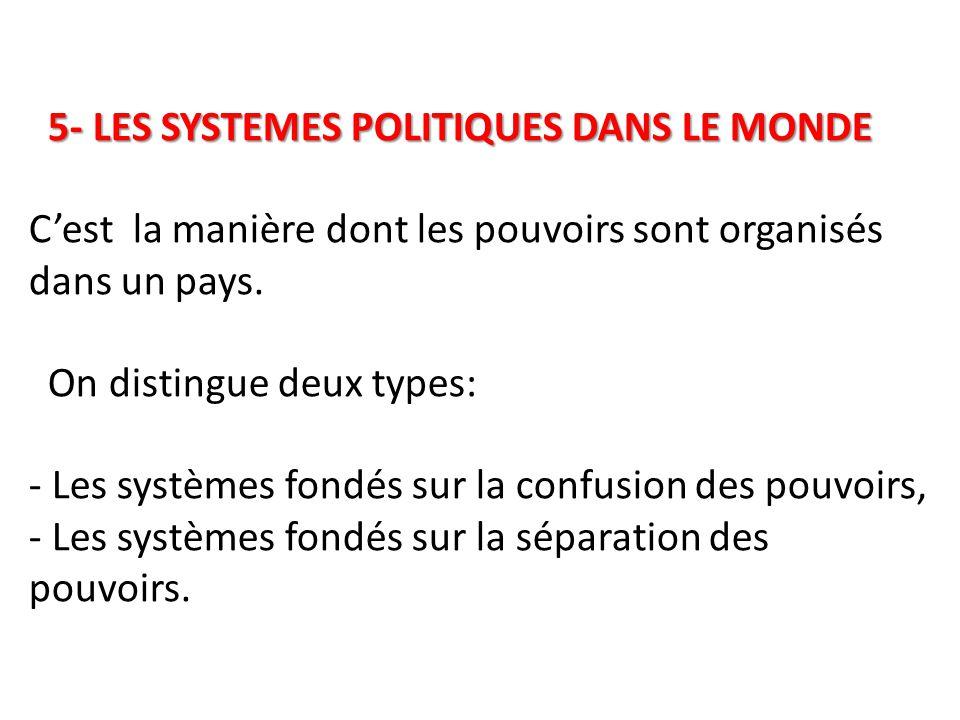 5- LES SYSTEMES POLITIQUES DANS LE MONDE C'est la manière dont les pouvoirs sont organisés dans un pays.