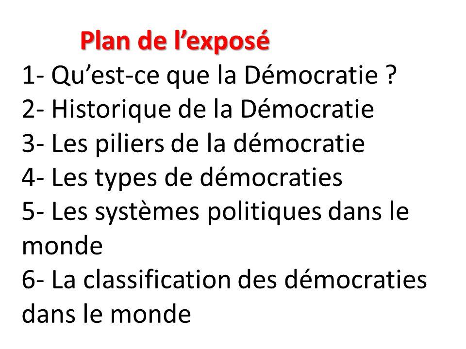 Plan de l'exposé 1- Qu'est-ce que la Démocratie