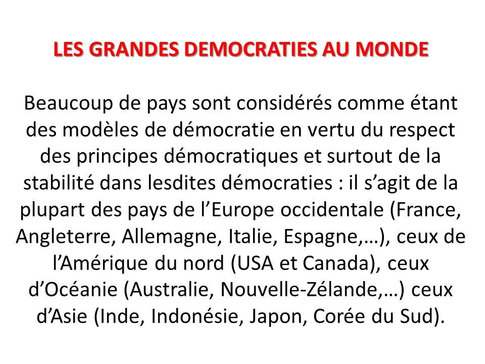 LES GRANDES DEMOCRATIES AU MONDE Beaucoup de pays sont considérés comme étant des modèles de démocratie en vertu du respect des principes démocratiques et surtout de la stabilité dans lesdites démocraties : il s'agit de la plupart des pays de l'Europe occidentale (France, Angleterre, Allemagne, Italie, Espagne,…), ceux de l'Amérique du nord (USA et Canada), ceux d'Océanie (Australie, Nouvelle-Zélande,…) ceux d'Asie (Inde, Indonésie, Japon, Corée du Sud).