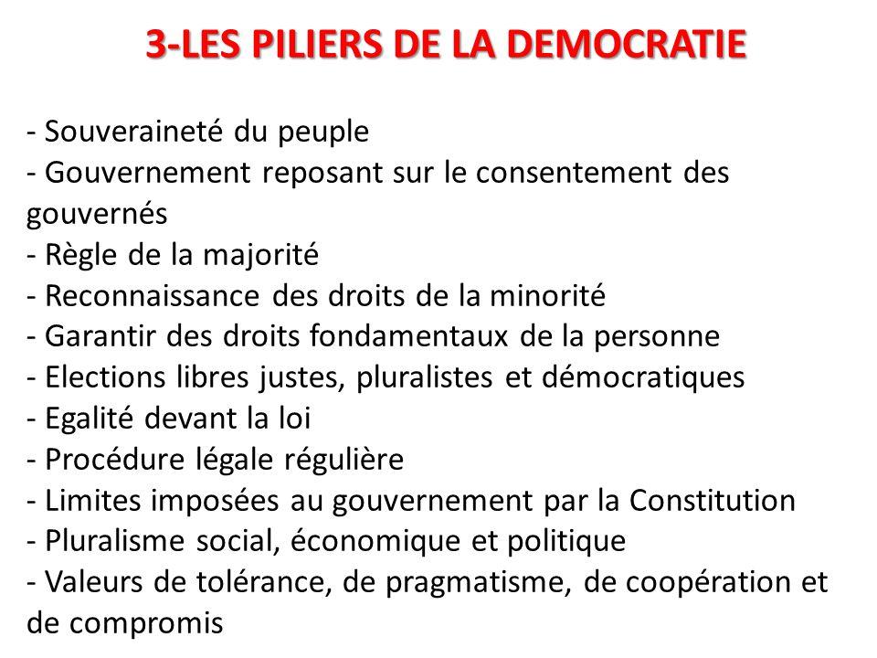 3-LES PILIERS DE LA DEMOCRATIE - Souveraineté du peuple - Gouvernement reposant sur le consentement des gouvernés - Règle de la majorité - Reconnaissance des droits de la minorité - Garantir des droits fondamentaux de la personne - Elections libres justes, pluralistes et démocratiques - Egalité devant la loi - Procédure légale régulière - Limites imposées au gouvernement par la Constitution - Pluralisme social, économique et politique - Valeurs de tolérance, de pragmatisme, de coopération et de compromis