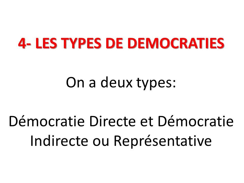 4- LES TYPES DE DEMOCRATIES On a deux types: Démocratie Directe et Démocratie Indirecte ou Représentative