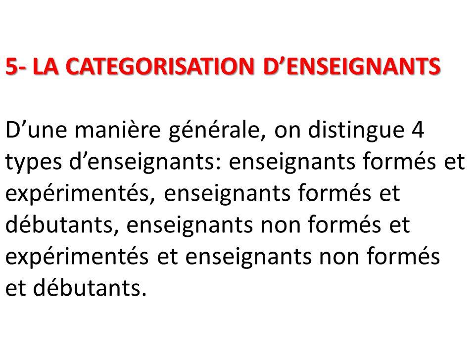 5- LA CATEGORISATION D'ENSEIGNANTS D'une manière générale, on distingue 4 types d'enseignants: enseignants formés et expérimentés, enseignants formés et débutants, enseignants non formés et expérimentés et enseignants non formés et débutants.