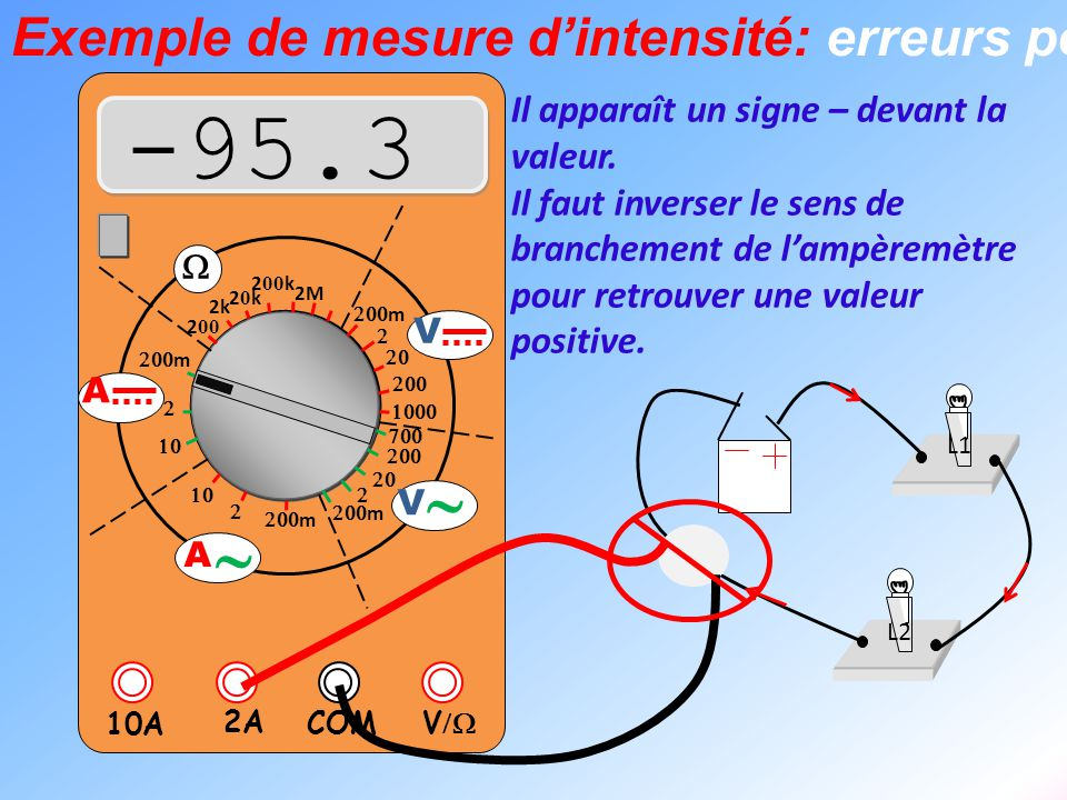 -95.3 ~ Exemple de mesure d'intensité: erreurs possibles