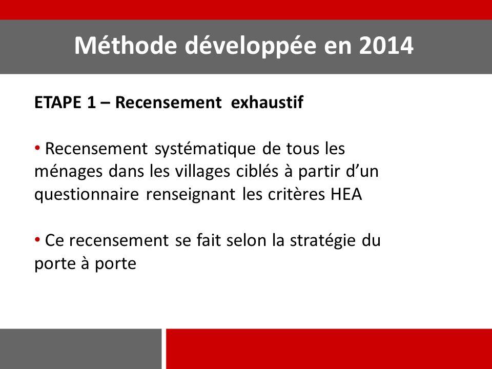 Méthode développée en 2014 ETAPE 1 – Recensement exhaustif